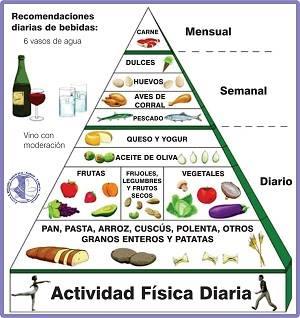 dieta tipo 2 diabetes